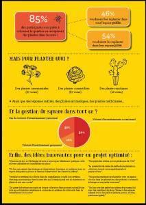 Infographie : Julia Sassano